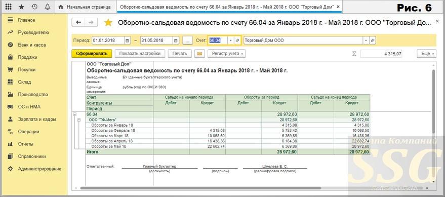 1С Бухгалтерия - оборотно-сальдовая ведомость по счету 66,04